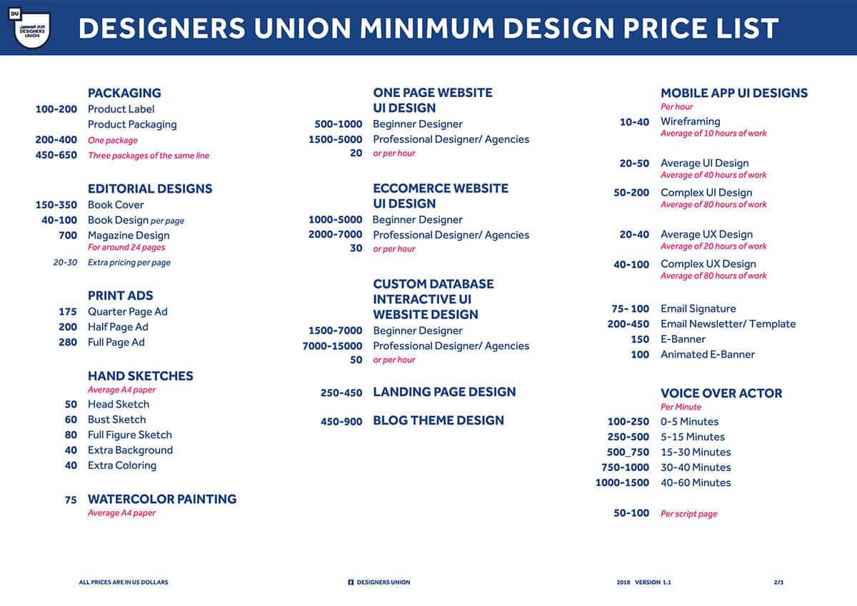 Designers Union Minimum Price List