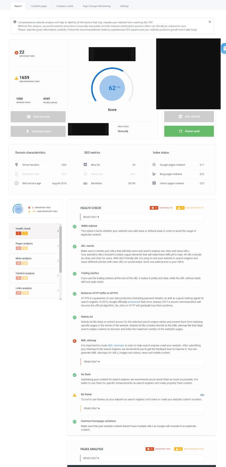 Seo Friendly Website Checker